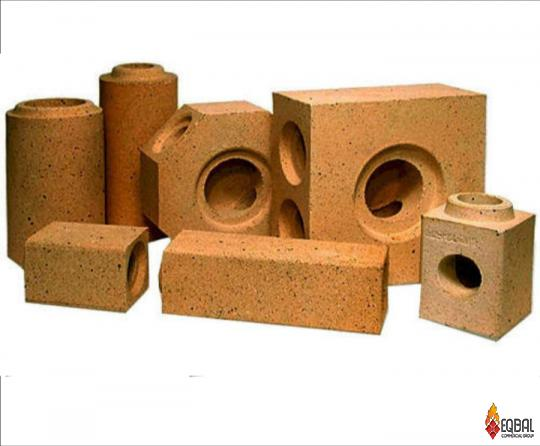 What is the refractory industry?